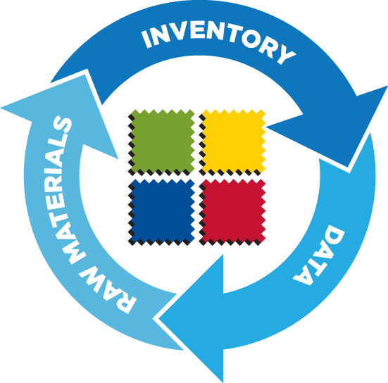 material management and inventory control pdf