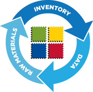 Leed's Process Management System - Inventory Management, Data Management, Raw Materials Management